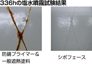 336hの塩水噴霧試験結果:シポフェース